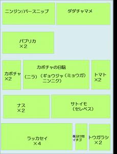 レイアウト2016夏~初秋
